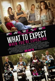 What to Expect When You're Expecting | ShotOnWhat?
