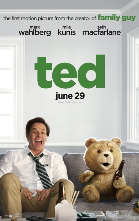 Ted | ShotOnWhat?