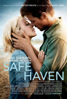 Safe Haven | ShotOnWhat?