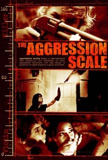 The Aggression Scale Technical Specifications