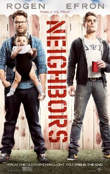 Neighbors Technical Specifications