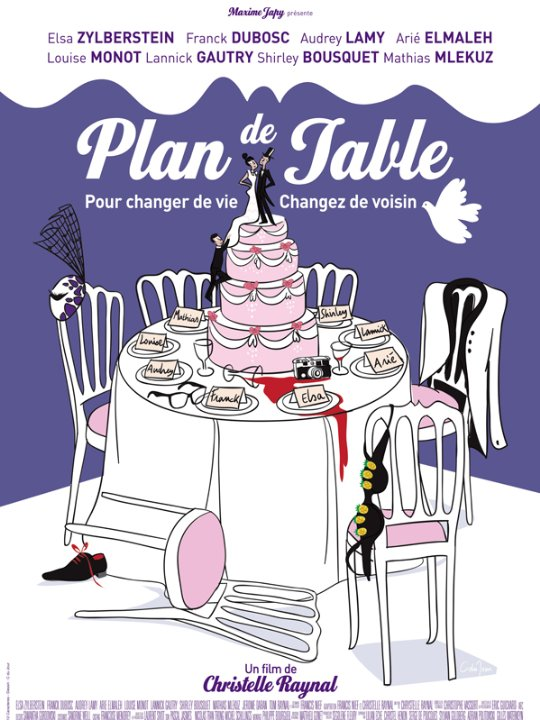 Plan de table | ShotOnWhat?