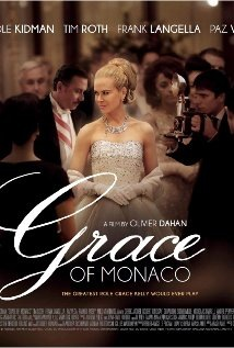 Grace of Monaco | ShotOnWhat?
