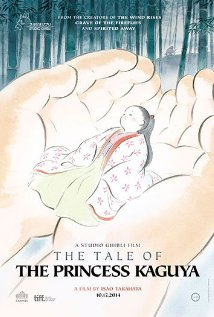 The Tale of The Princess Kaguya | ShotOnWhat?