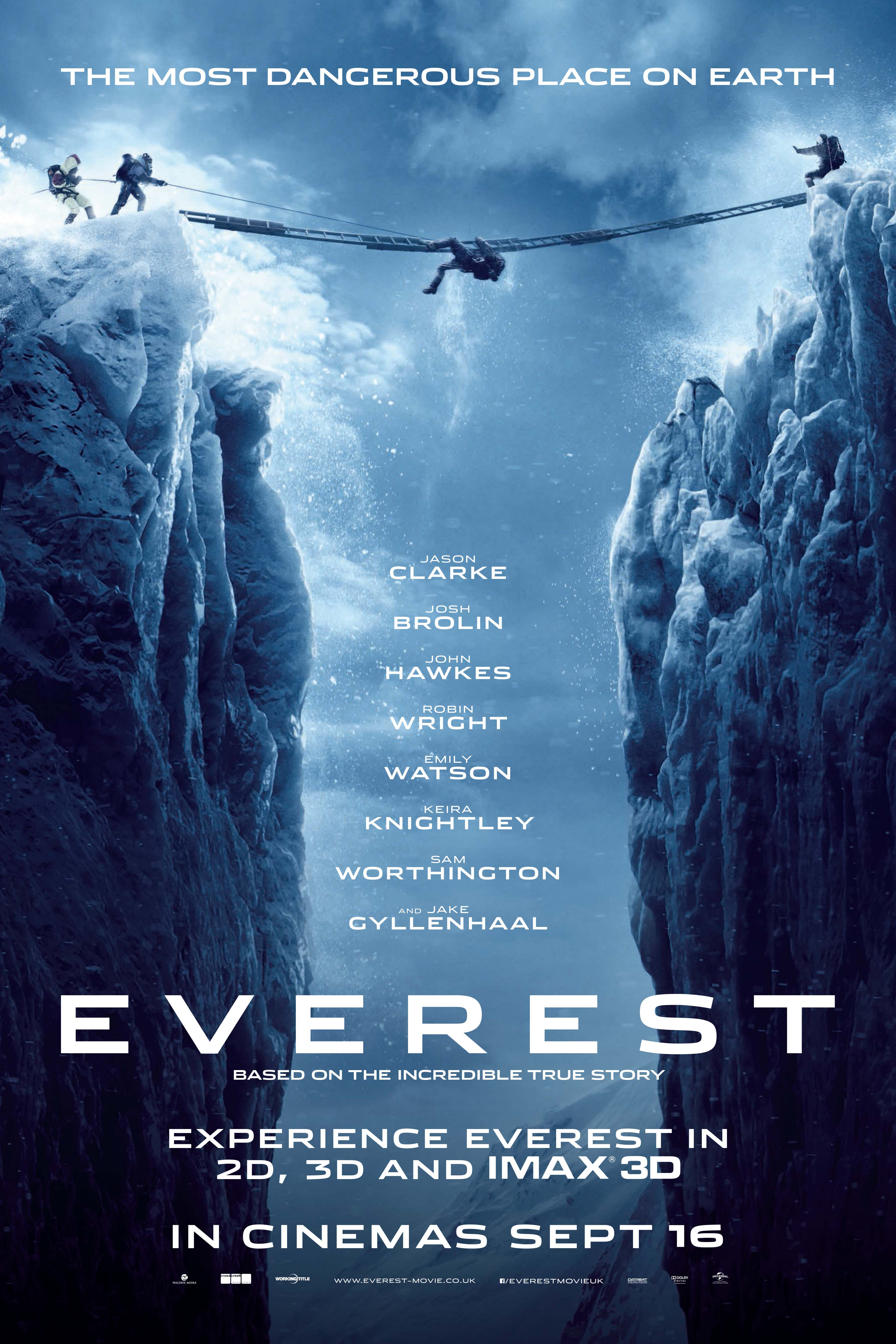 Everest (2015) Technical Specifications