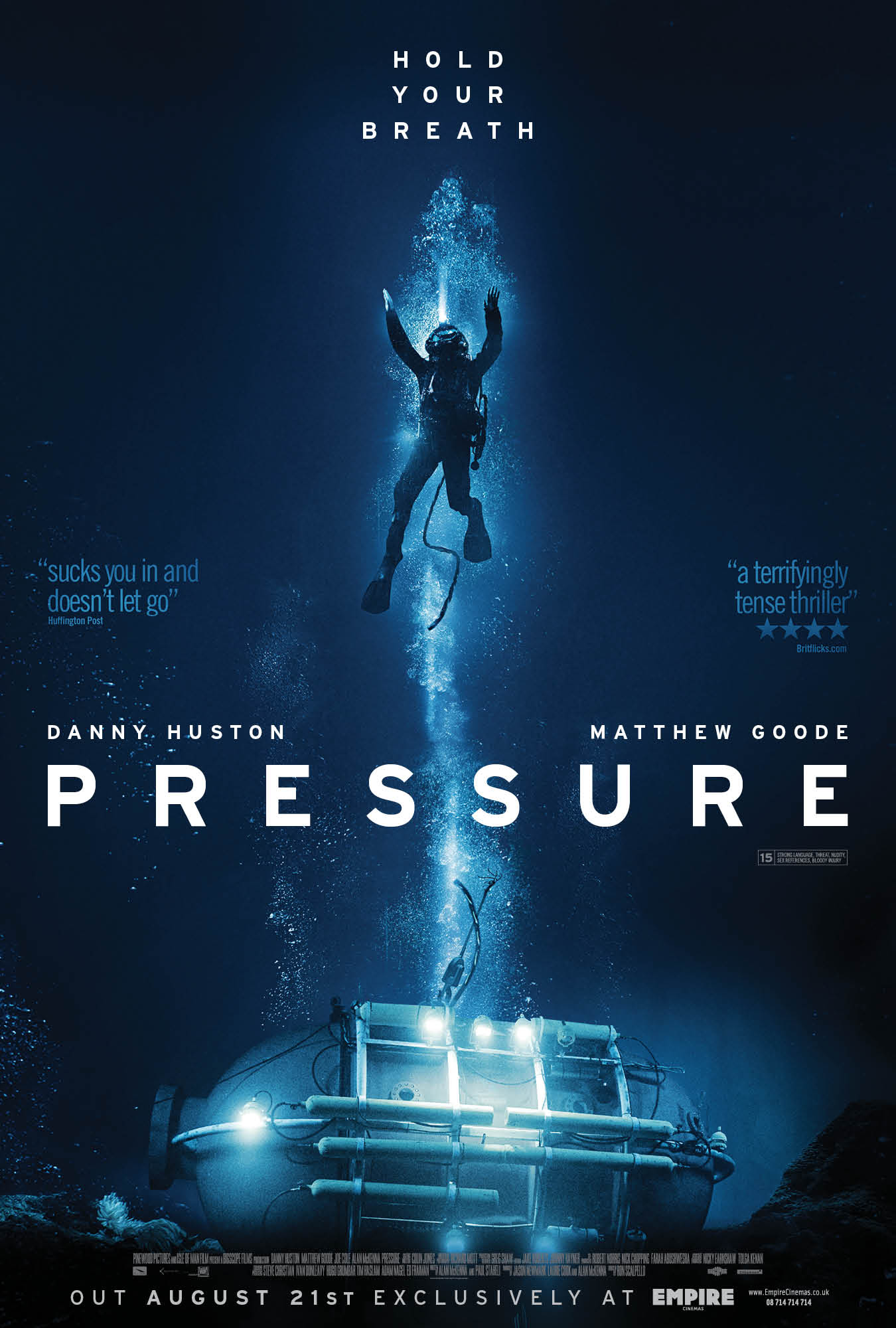 Pressure (2015) Technical Specifications