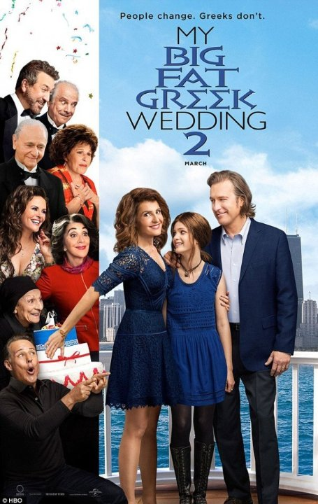 My Big Fat Greek Wedding 2 | ShotOnWhat?