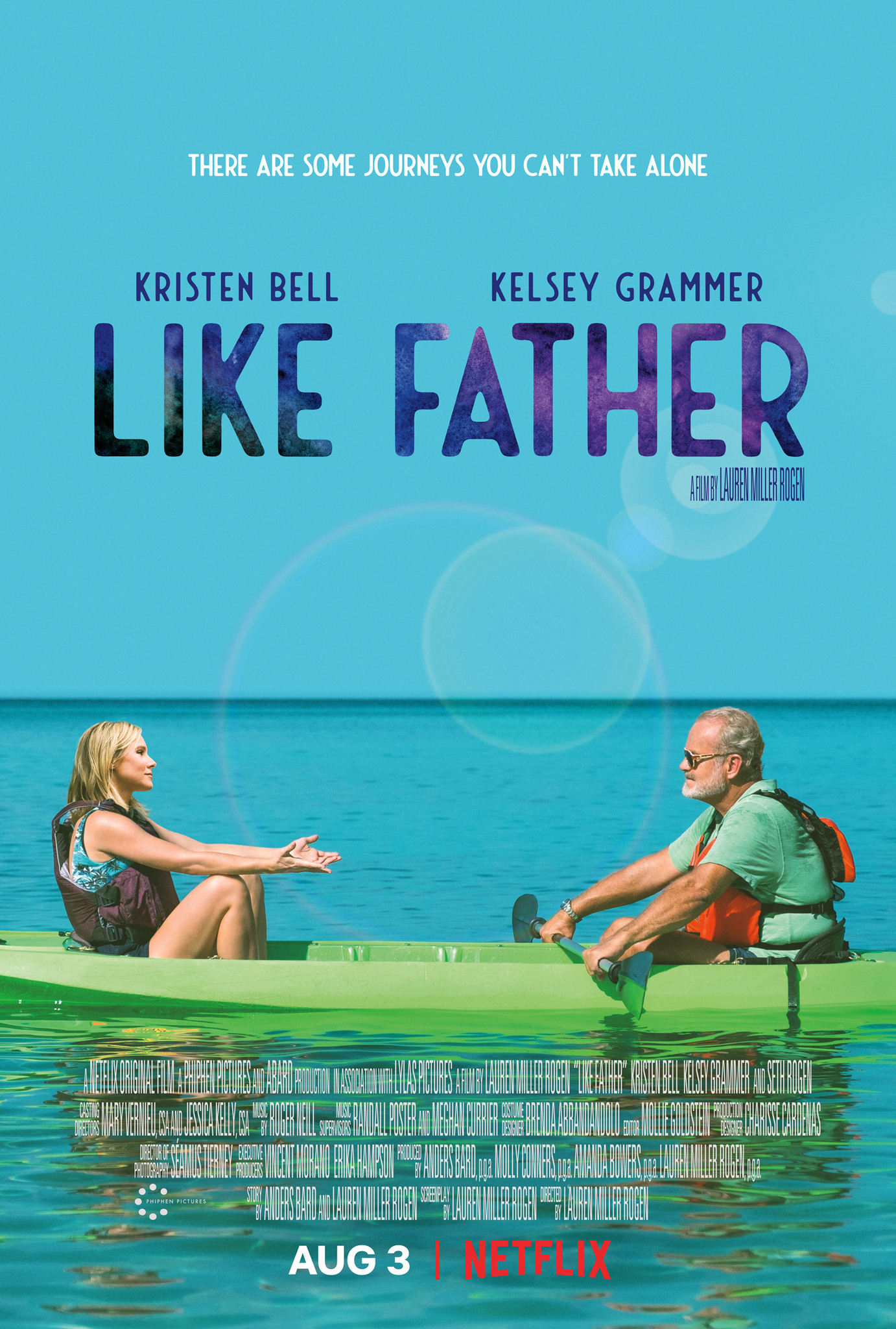 Like Father (2018)  Technical Specifications